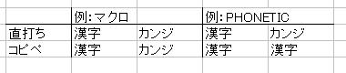 コピペした漢字のカナ変換