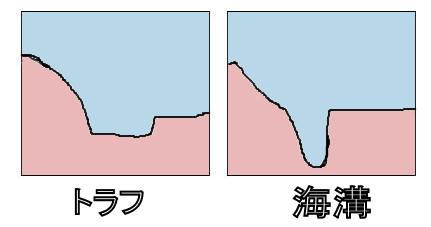 トラフと海溝