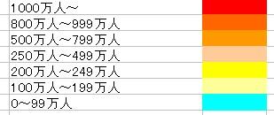 都道府県別の人口03