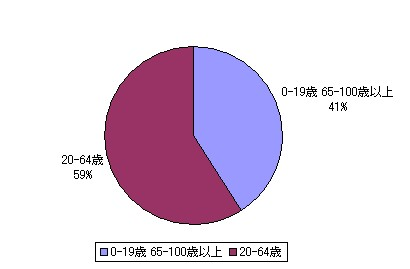 結局、日本の社会体制は何主義か?