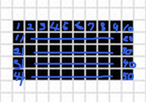 長方形の周りの長さの疑問01