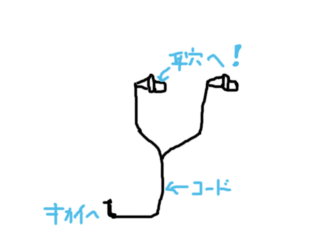 カナル型イヤホン